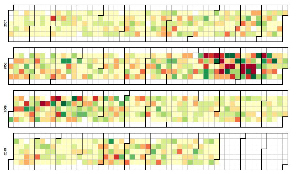 chart-sample-3